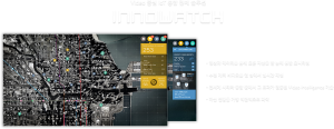 비디오 중심 IoT 통합관제 솔루션 이노와치
